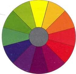 оранжево-желтый, оранжево-красный, красно-фиолетовый, фиолетово-синий, сине-зеленый и желто-зеленый.
