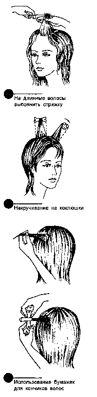Предварительная стрижка и накручивание волос на коклюшки