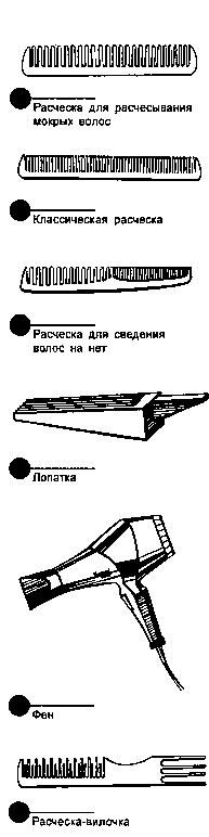 Инструменты для расчесывания