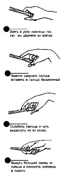 Как держать ножницы во время стрижки