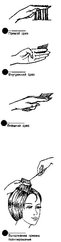 Способы обработки прядей