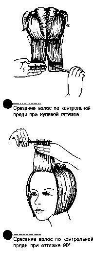 Приемы стрижки волос