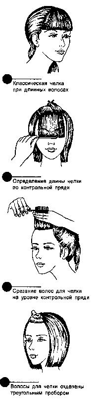 Классические варианты челок для различных стрижек