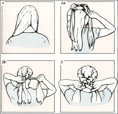 Французские косы, заплетенные по бокам